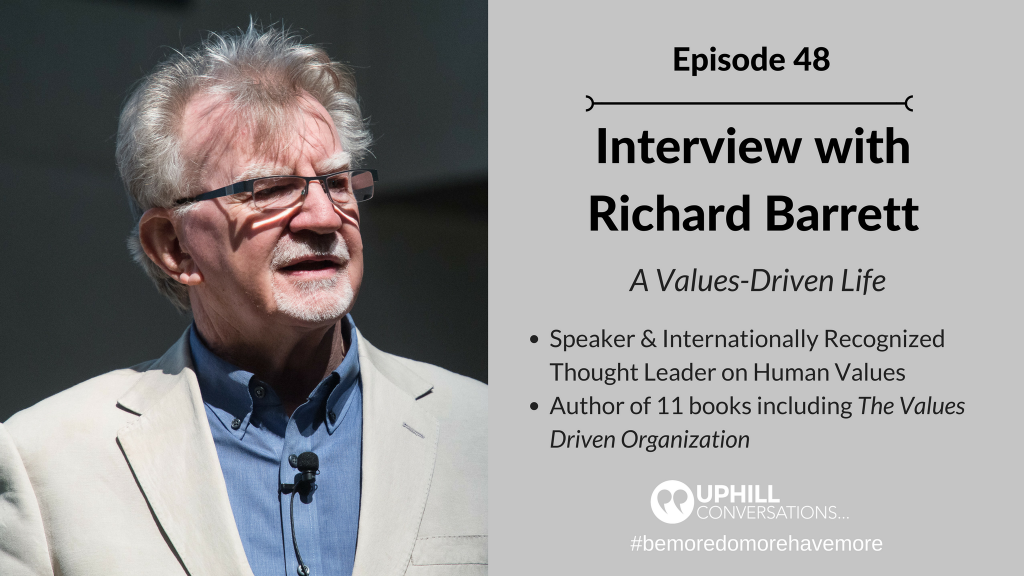 Interview with Richard Barrett